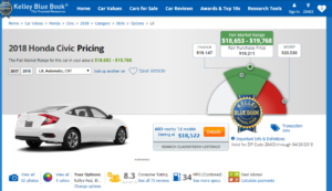 kbb pricing guide as part of the internet car sales training guide
